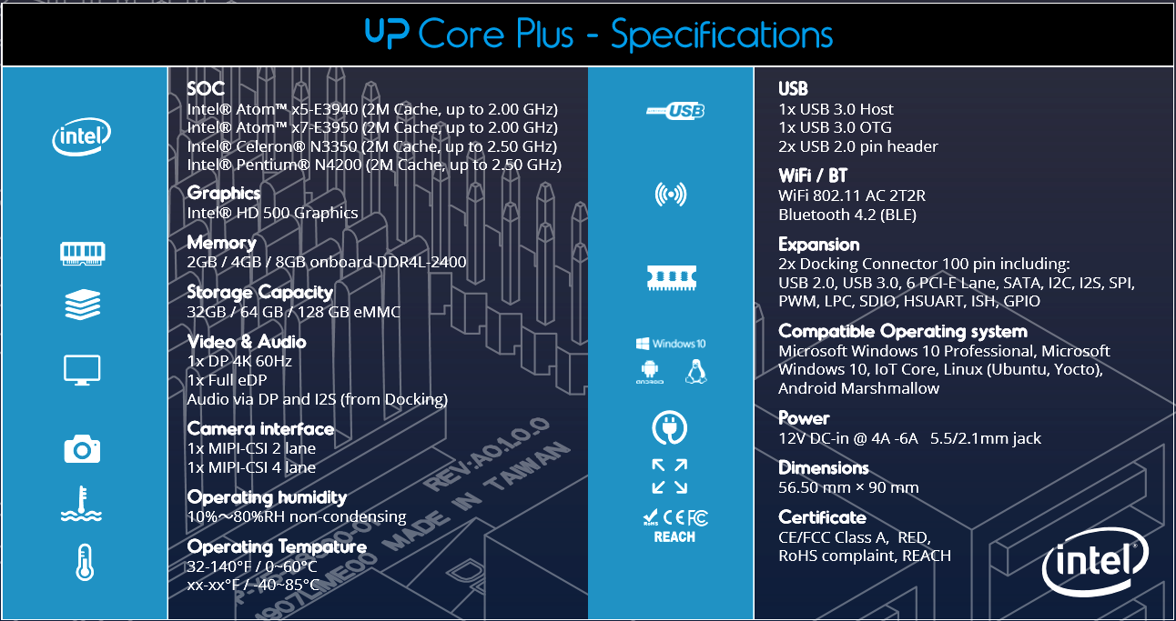 UP Core Plus